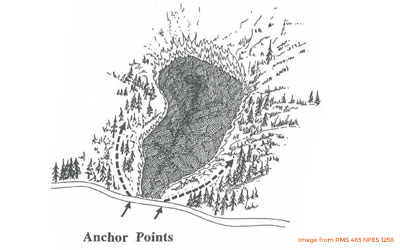 Anchor-Point